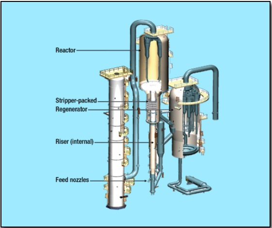 fig 1 18 - Deep Catalytic Cracking Process by Shaw and Research Institute of Petroleum Processing