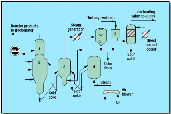 pic1 15 - Gasification Process by ExxonMobil