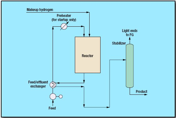 pic1 59 - Isomerization Process by UOP