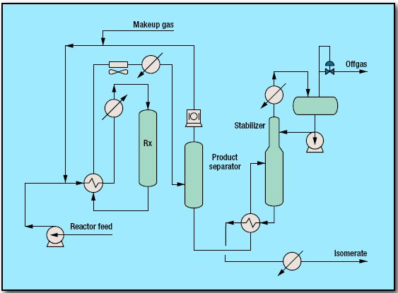 pic1 60 - Isomerization Par-Isom Process by UOP
