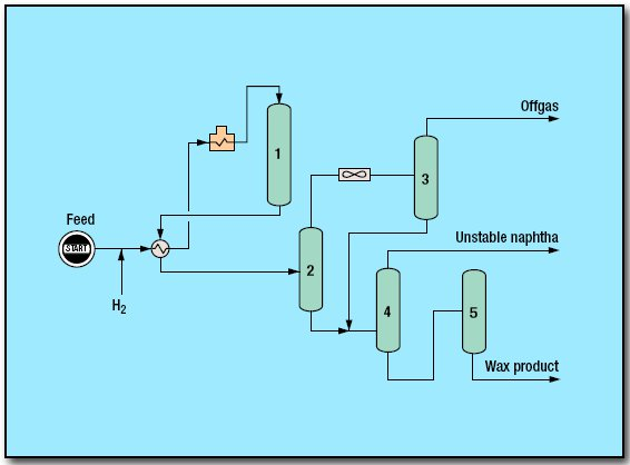 pic1 70 - Lube Hydrotreating Hy-Finishing Process by Bechtel